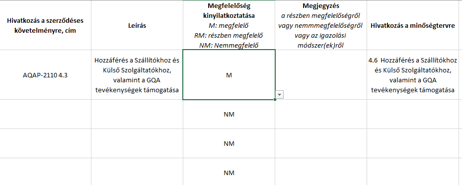 Követelmény és megoldás megfelelőség mátrix minta
